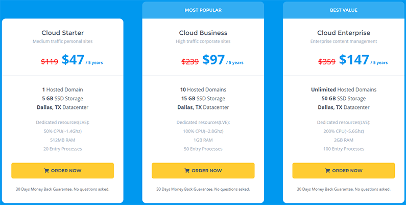 5cloudhost pricing options
