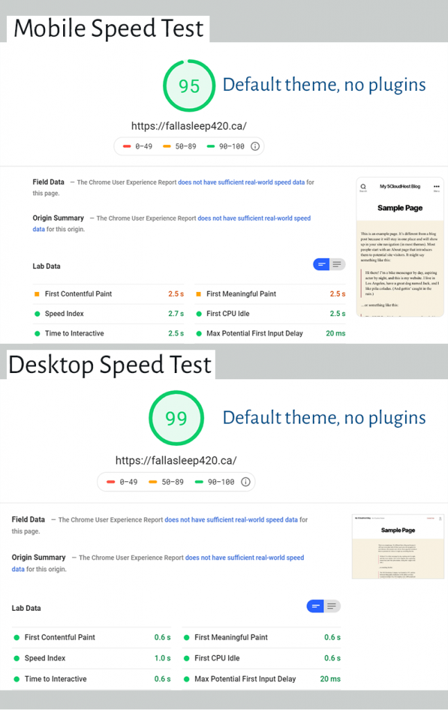 5cloudhost review default wordpress install pagespeed scores