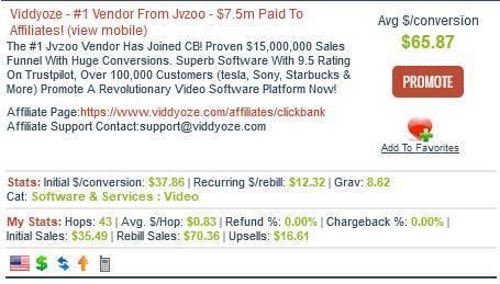 Clickbank viddyoze listing