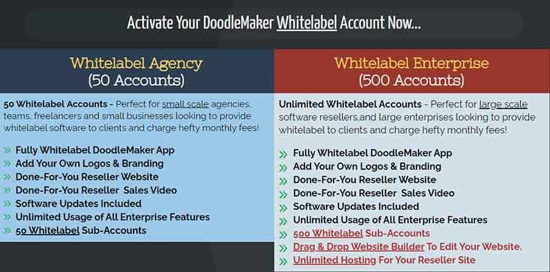 DoodleMaker Whitelabel Upgrade