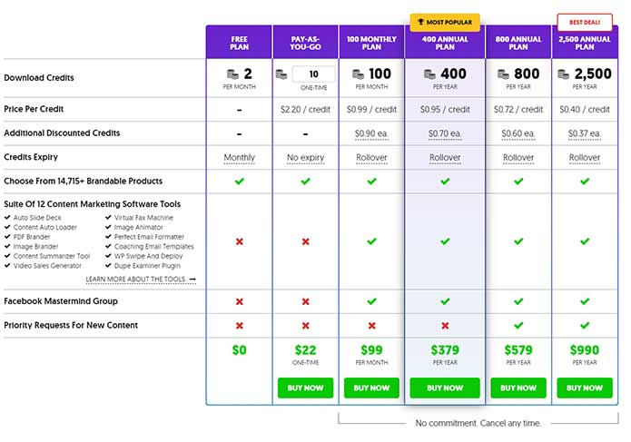 PLRme pricing table