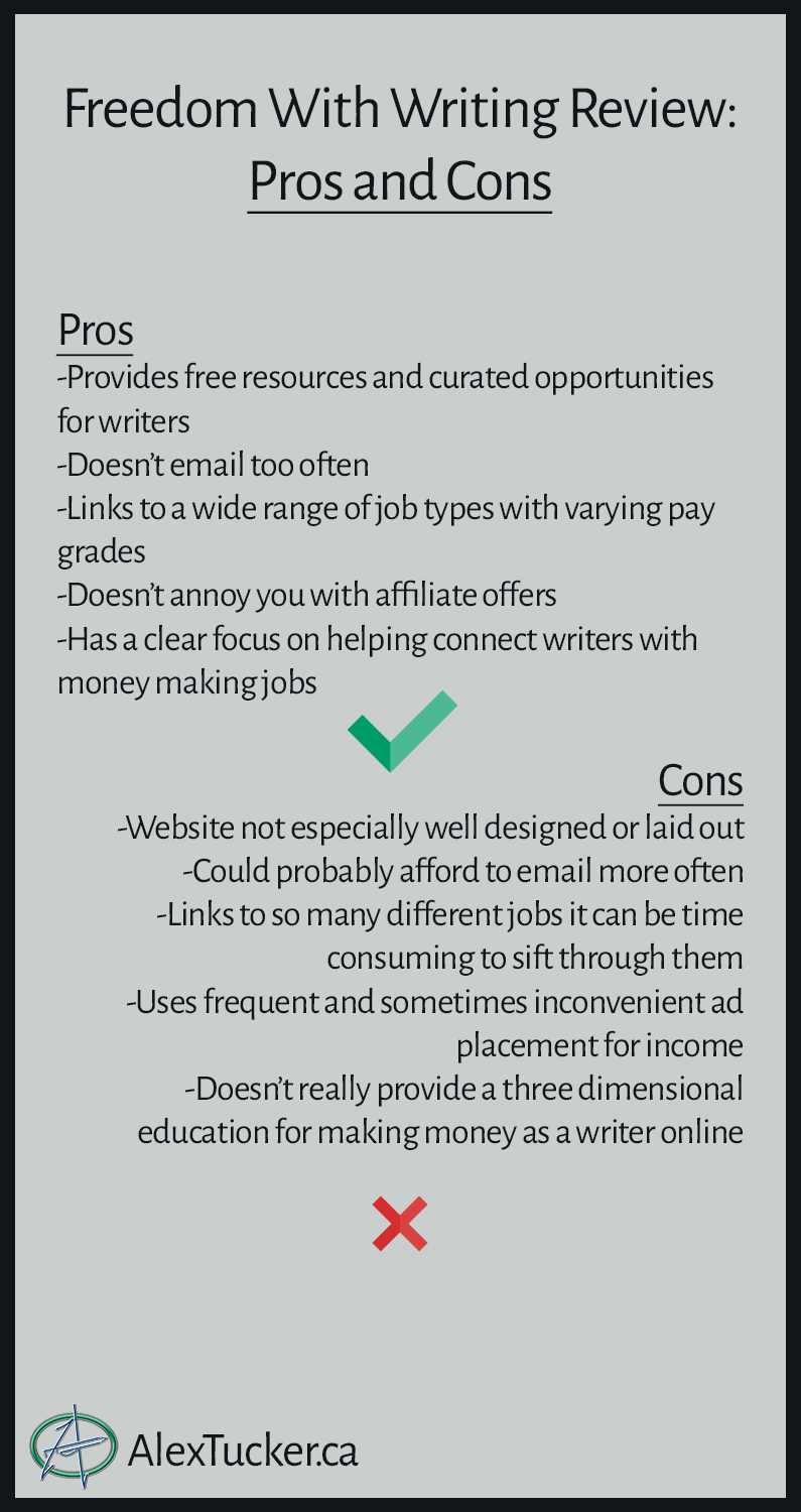 freedom with writing review pros and cons