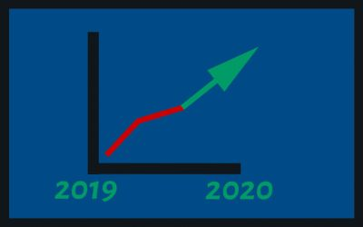 5 Marketing Trends to Help You Grow in 2020