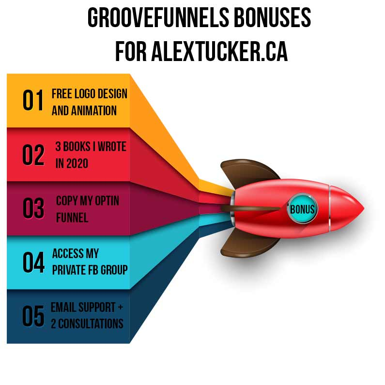 groovefunnels bonus rocket groove funnels bonuses