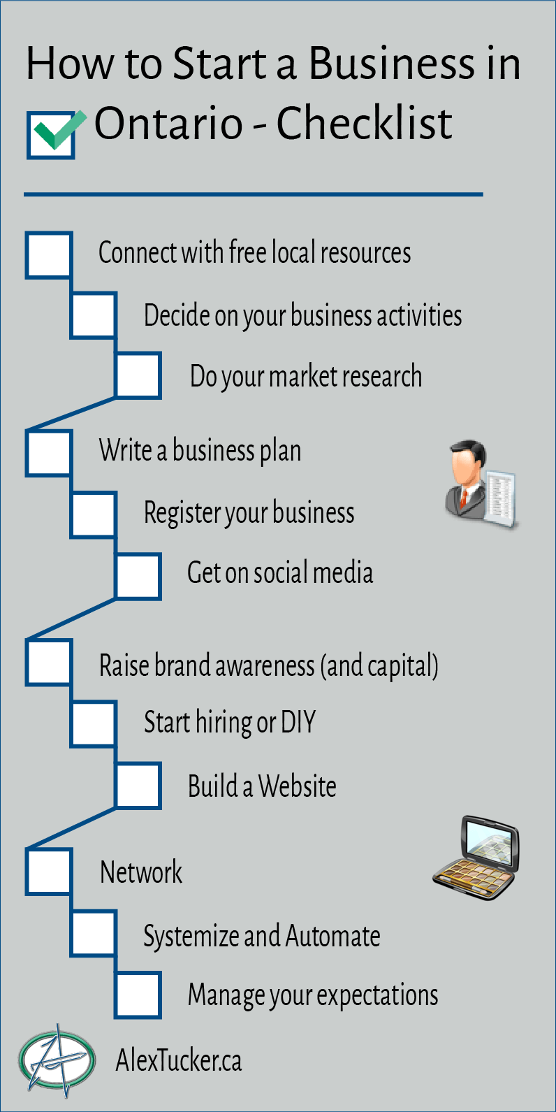 how to start a business in ontario with no money infographic