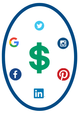 social media marketing services paid ads