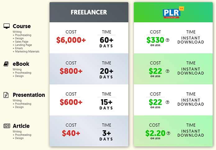 plr.me pricing