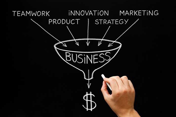 sales funnel blackboard