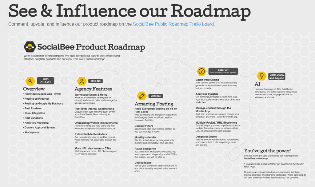 socialbee roadmap