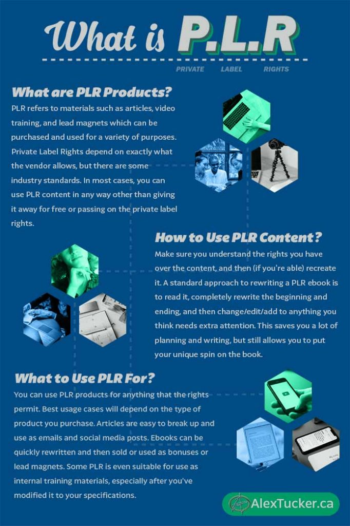 what is plr content private label rights explained